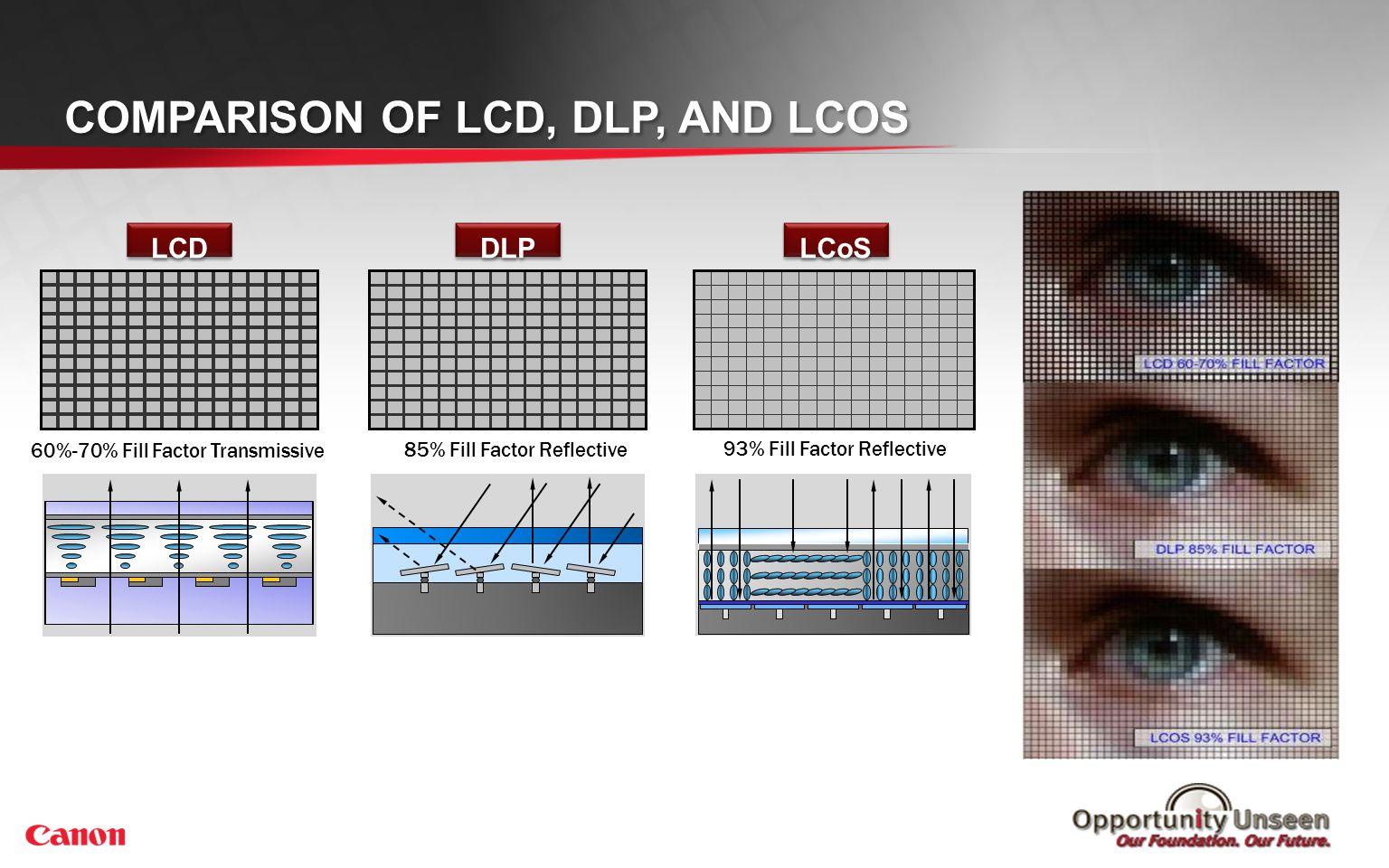 Canon-LCOS-Advantages-High-Fill-Factor.jpg