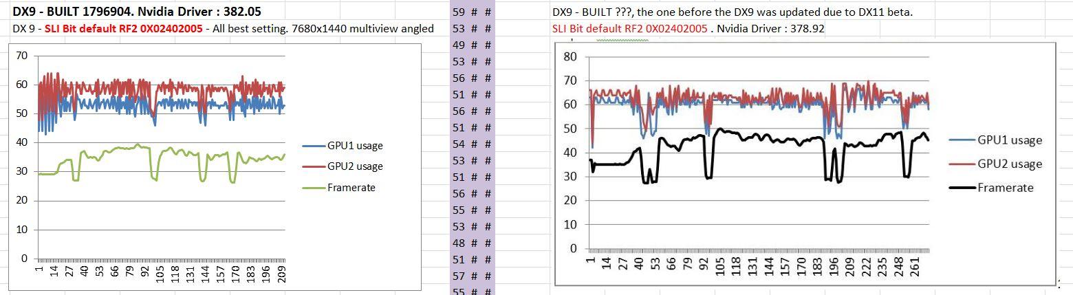 DX9 built variations - same SLI default bits.JPG
