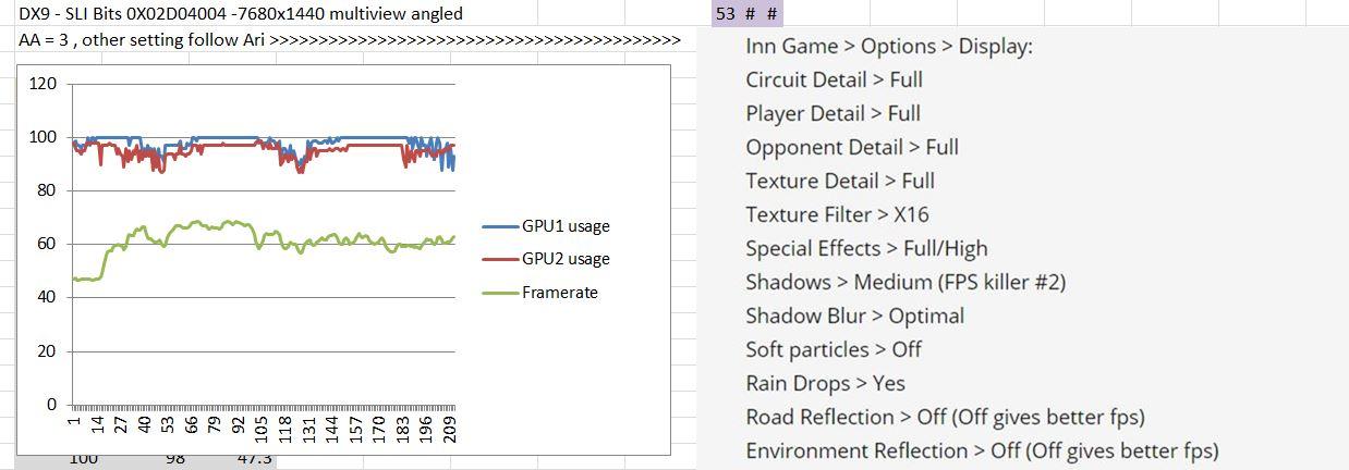 DX11 beta] SLI compatibility bits | Page 2 | Studio-397 Forum