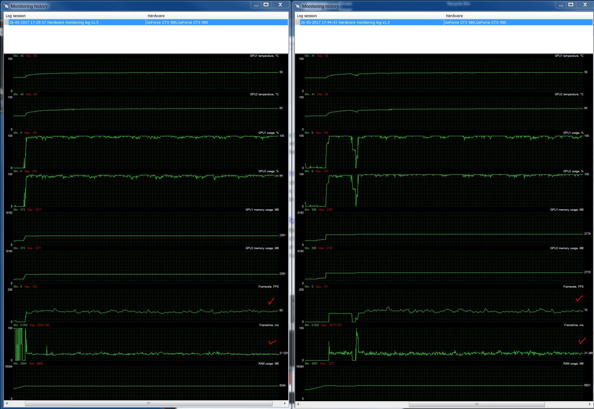 dx9 with latest dx11 - GTX980 2 way sli.JPG