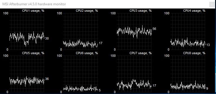 I7 4770k CPU load.jpg