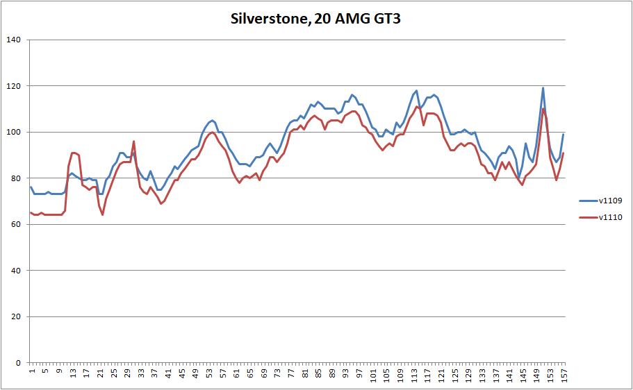 rF2 charts 9.png