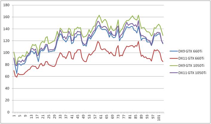 rF2 charts.png